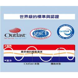 Outlast枕套 (鬆頸舒眠枕)
